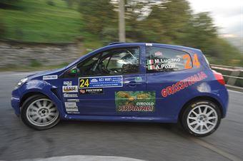 Manuel Lugano, Alessandro Pozzi (Renault Clio R3C #24, Asd Prorally 2001), CAMPIONATO ITALIANO WRC
